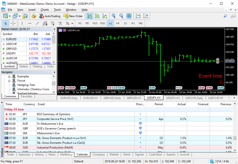 Binary option strategy and third party monitoring