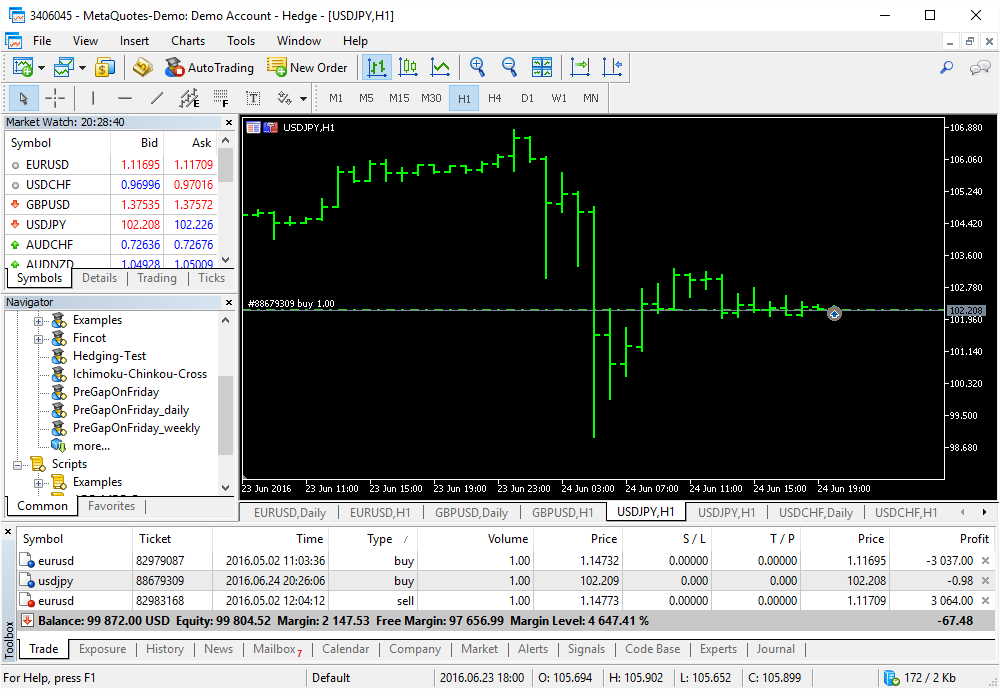 Version latest metatrader management