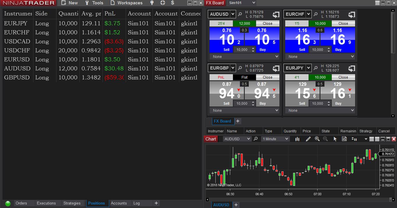 Forex ninja trading the best bonus forex
