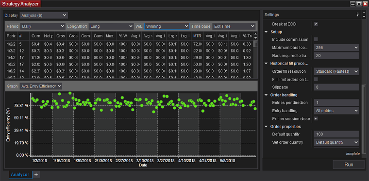 NinjaTrader - Strategy Analyzer - Equity Efficiency