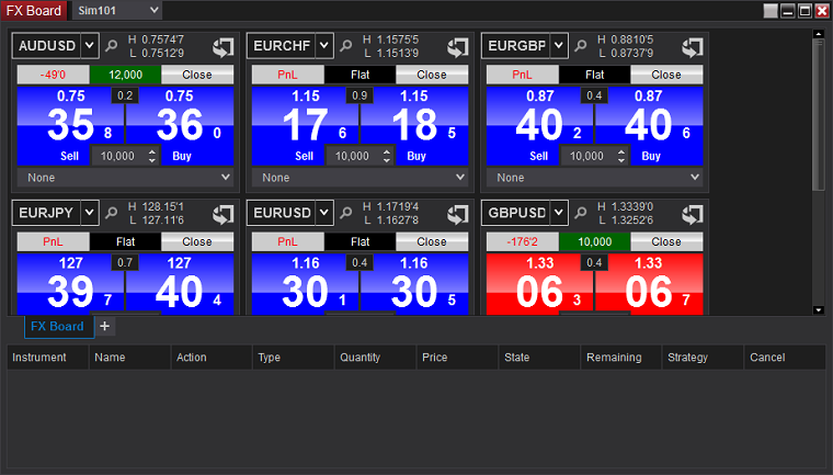 Forex data for ninjatrader
