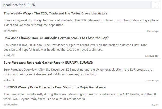 TradingView Platform - News Headlines Related to EUR/USD