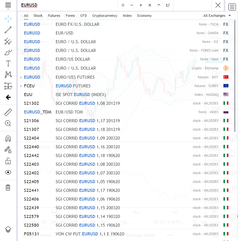 TradingView Platform - Search Results When Looking for EURUSD