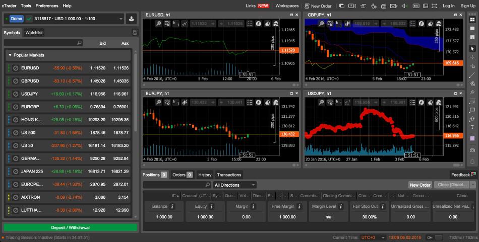 Suretrader forex trading