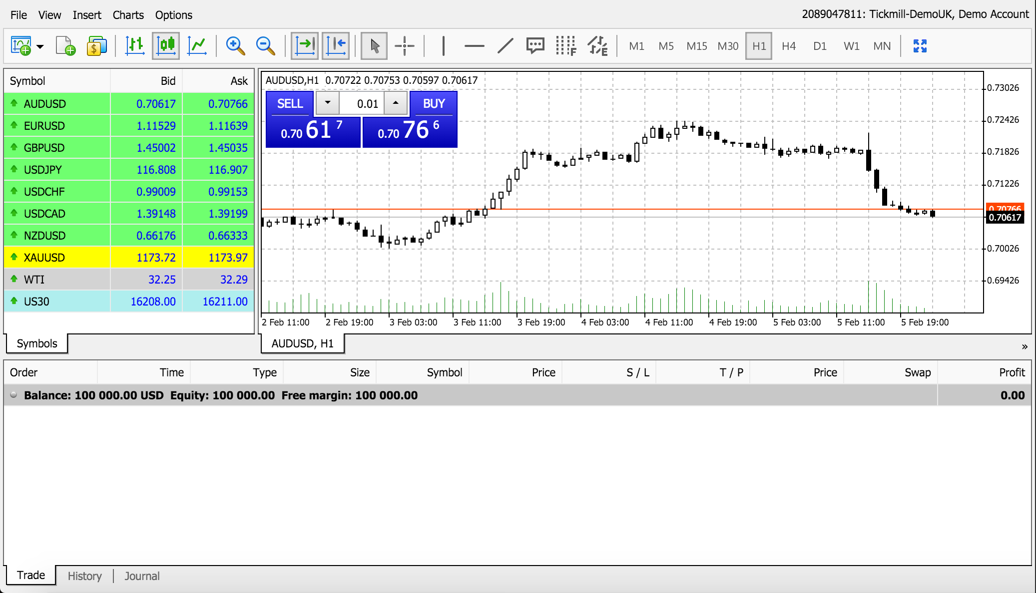 Web trading platform forex