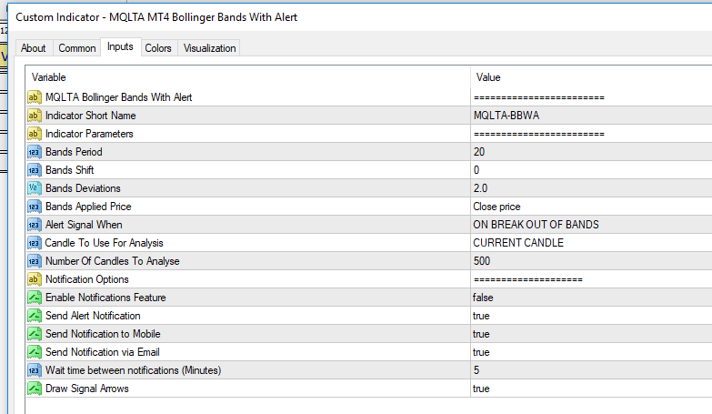 MT4/MT5 Bollinger Bands Breakout Alert Indicator Input Parameters