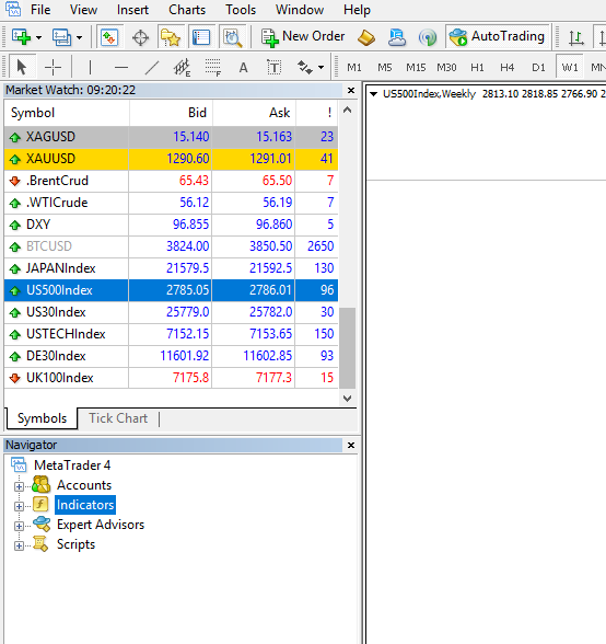 Finding Install Indicators in MetaTrader