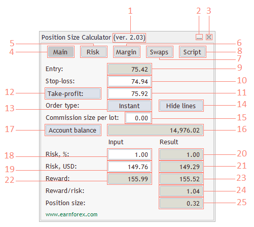 Forex trading position size calculator