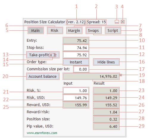 Earnforex Com Pivot Points Calculator  Pivot Points