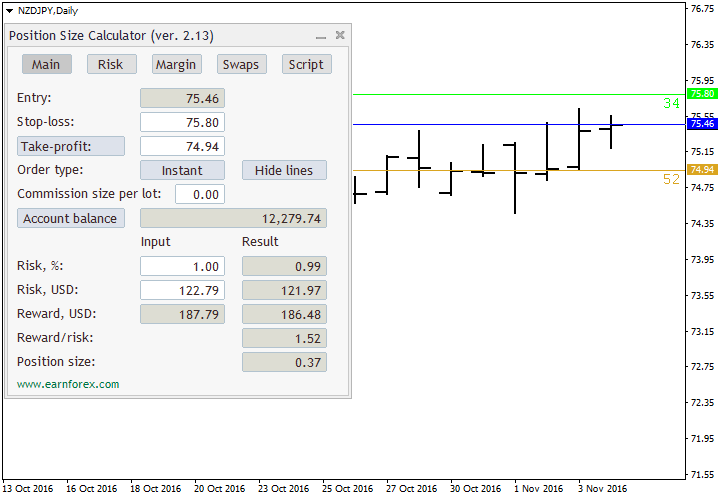 Forex calculator position size