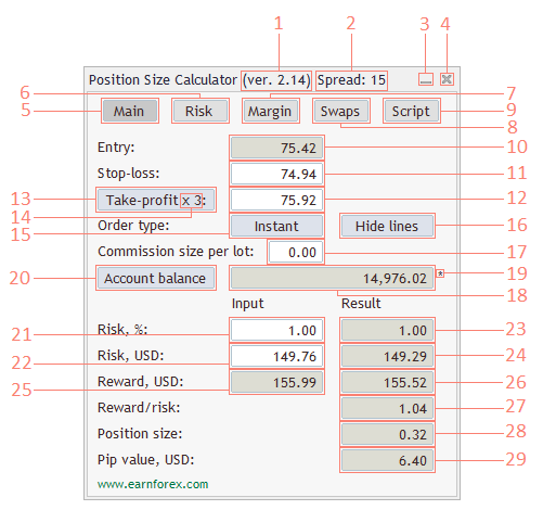 Калькулятор размера позиции - интерфейс индикатора - основная вкладка