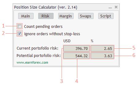 Калькулятор размера позиции - интерфейс индикатора - вкладка с рисками