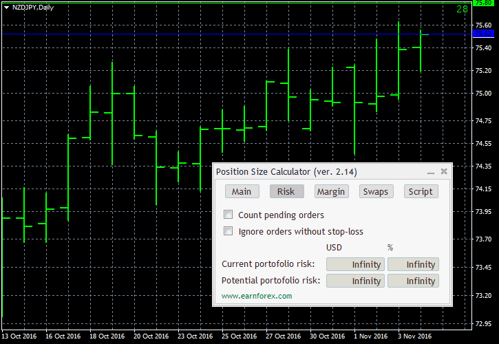 Forex position risk calculator