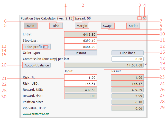 Free forex position size calculator