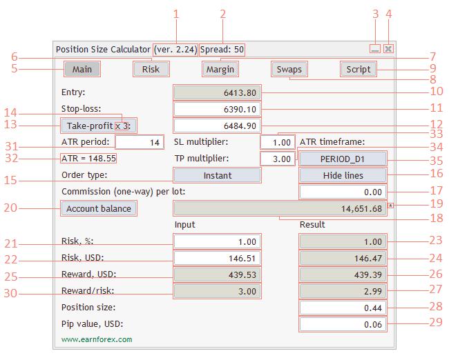 头寸规模计算器 — 指标界面 — 主选项卡