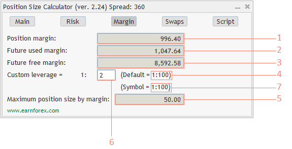 Position Size Calculator for MetaTrader